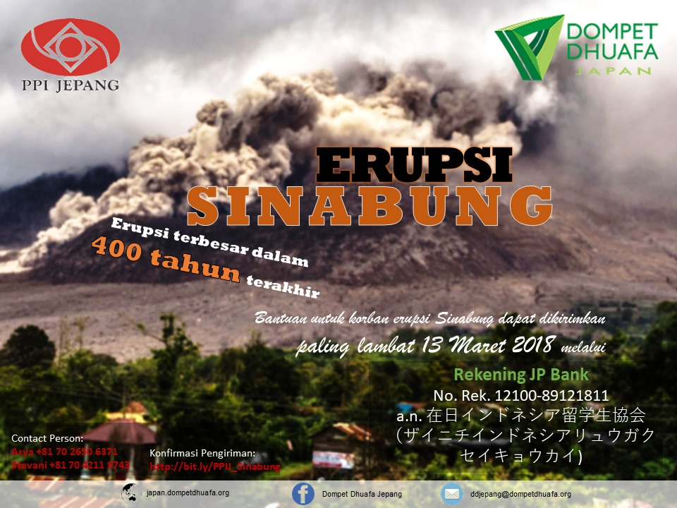 Bantuan Untuk Korban Erupsi Sinabung, Donasi Sinabung