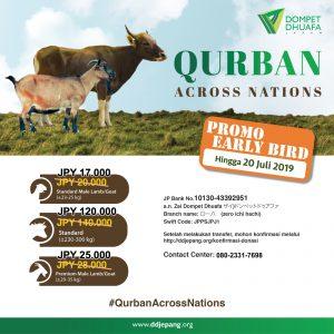 Qurban Across Nations, Kurban lintas negara
