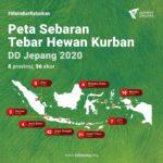 Kurban di Tengah Pandemi dari Jepang untuk Indonesia